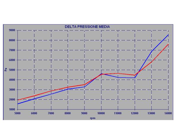 dp press media